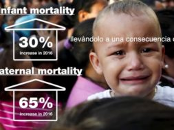Venezuela's Crisis (Spanish Subtitles)