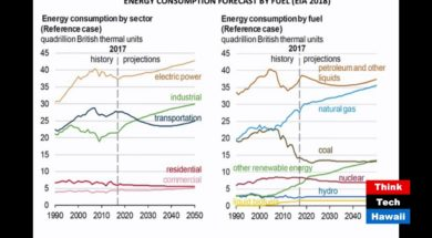 The-Future-of-Solar-Energy-in-the-United-States-Energy-In-America-attachment